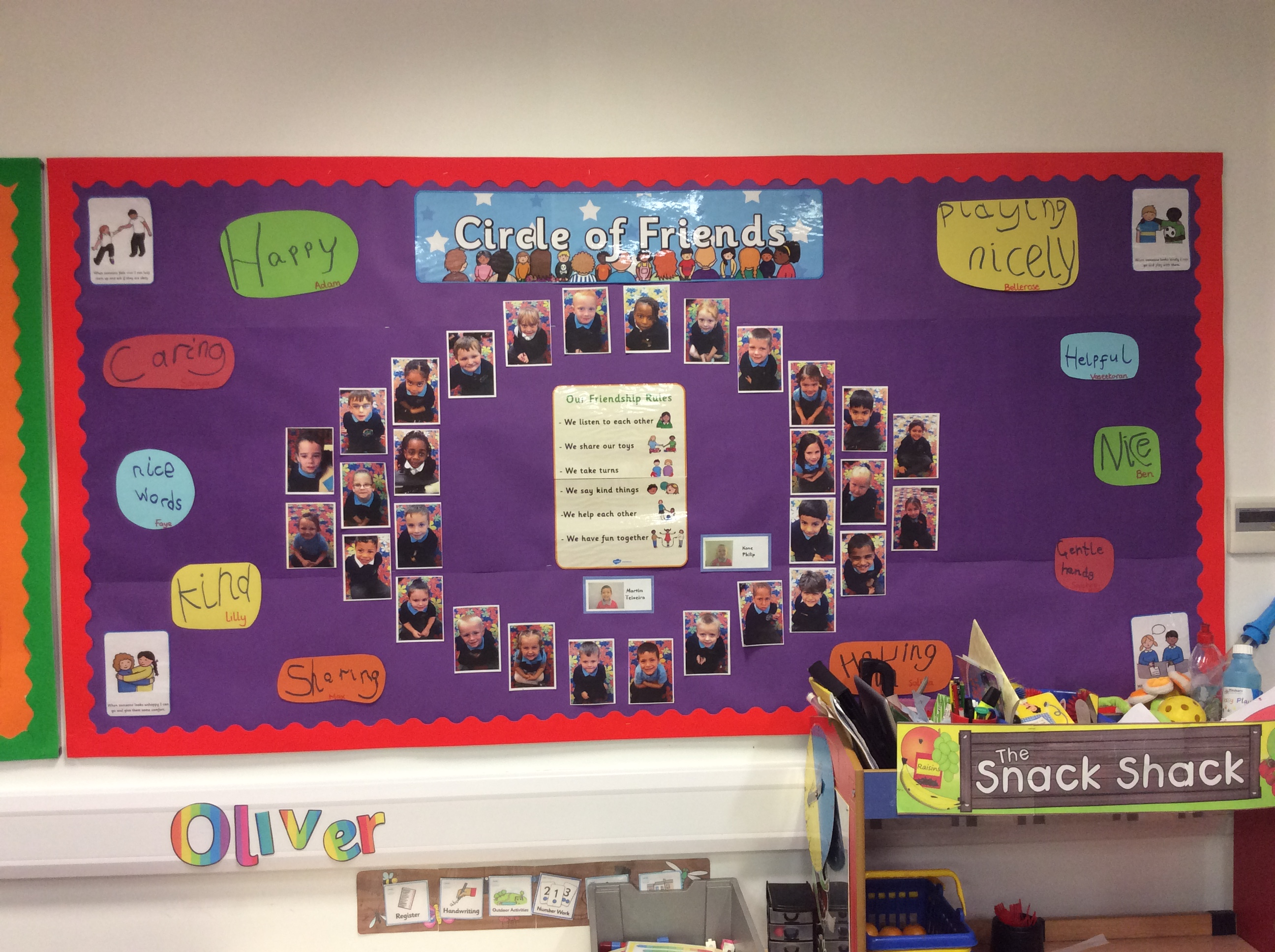 Here is Miss Hutchinson's (Reception class) display on friendships. When the children are Pupil of the Week, their photo is put in the centre of the class circle.