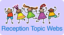 Reception Topic Webs